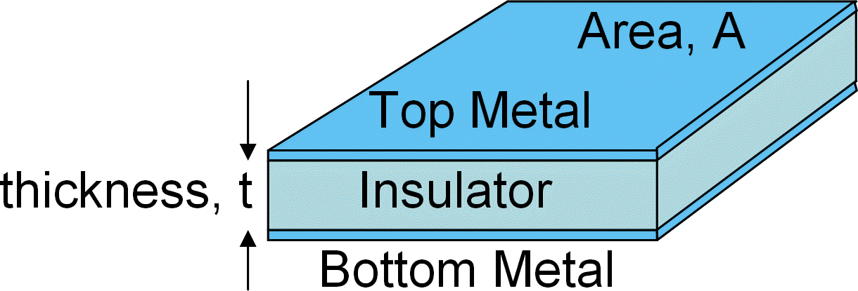The Boolean 2010 Characterization Of New Materials For